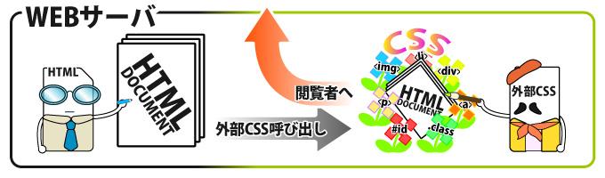20150623_setsumei_001