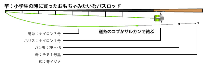 20101005_setumei